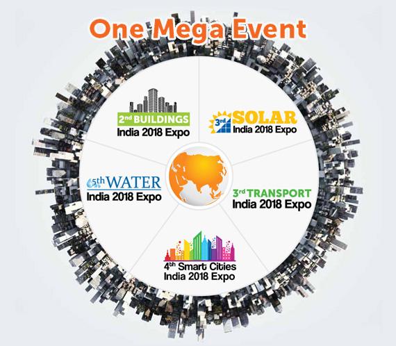 TRANSPORT INDIA EXPO 2018